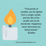 candle - quotation